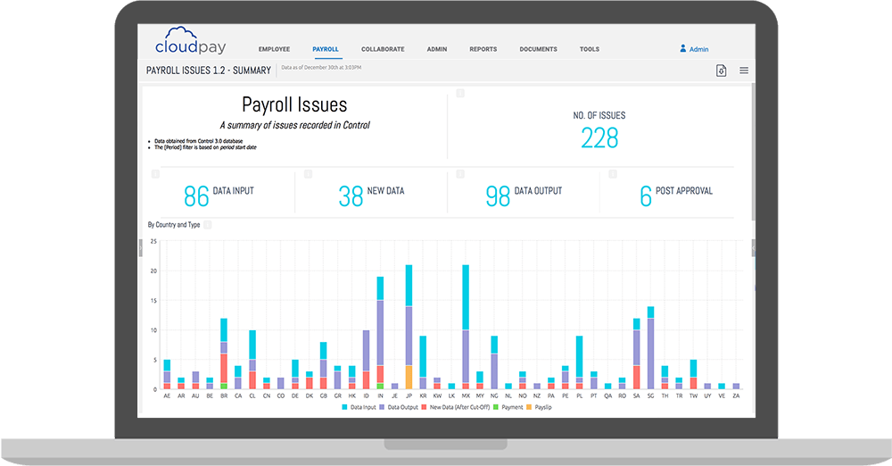 Global Payroll Data Validation