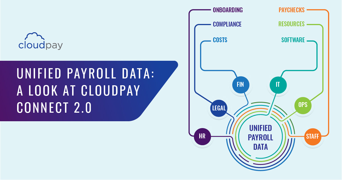 integration between payroll data and other departments