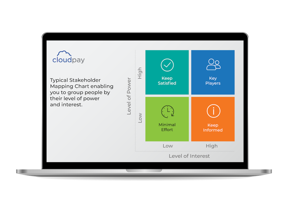 CloudPay Stakeholder Mapping