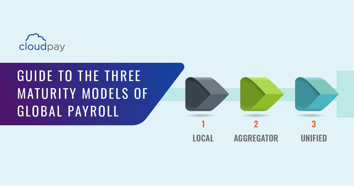 Three models of global payroll
