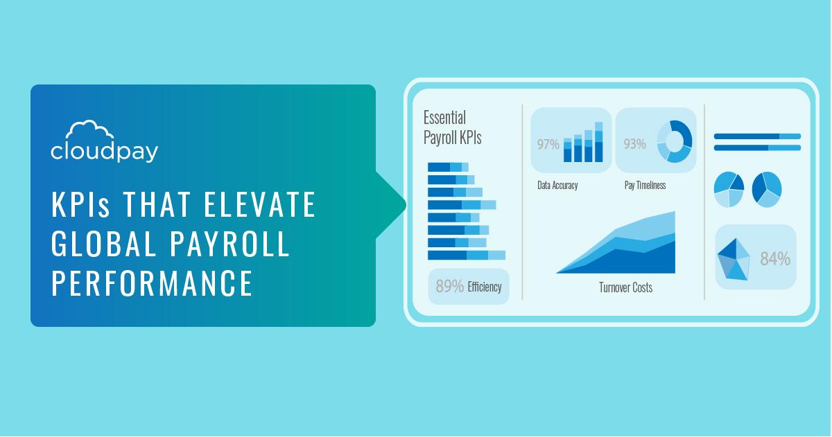 KPIs global payroll data and performance